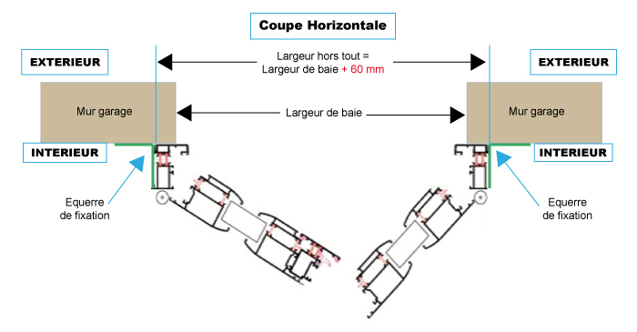 porte_garage_battant_schema_horizontal_sur_mesure_applique