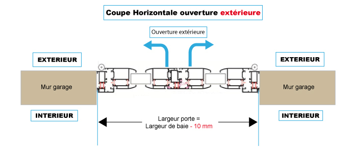 porte_garage_battant_schema_horizontal_sur_mesure_tunnel_ouv_ext