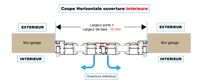 porte_garage_battant_schema_horizontal_sur_mesure_tunnel_ouv_int