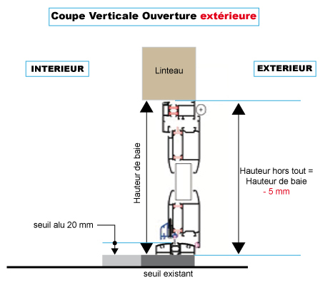 porte_garage_battant_schema_vertical_sur_mesure_tunnel_ouv_ext