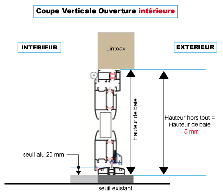 porte_garage_battant_schema_vertical_sur_mesure_tunnel_ouv_int