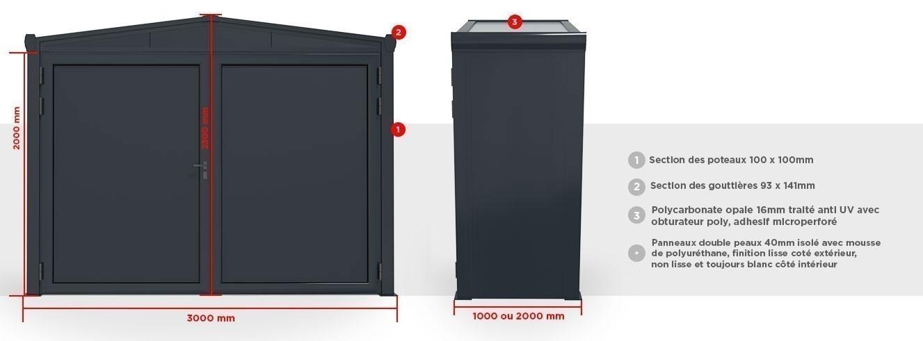 Dimensions de l'abri de rangement 2 pans priximbattable