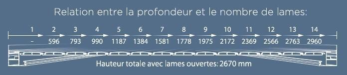 lames_grandlux_standard