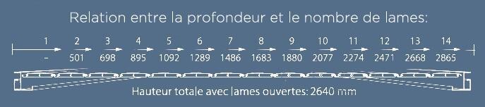 lames_top_prix_standard