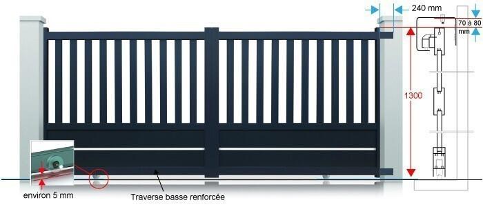 portail cleveland coulissant 2 vantaux standard hauteur 1300 mm blanc et gris motoriser. Black Bedroom Furniture Sets. Home Design Ideas