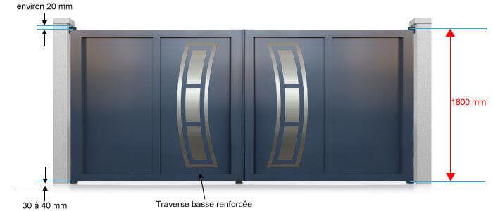 portail decornox battant standard hauteur 1800 mm blanc et gris motoriser. Black Bedroom Furniture Sets. Home Design Ideas