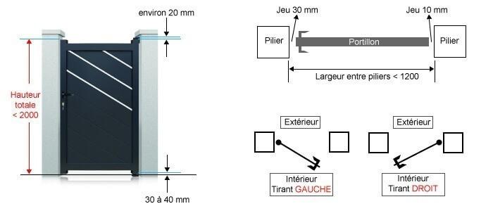 Portillon aluminium sur mesure memphis for Portillon sur mesure
