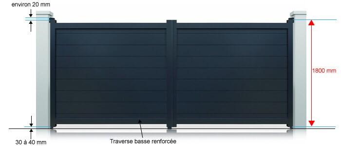 portail san diego battant standard hauteur 1800 mm blanc et gris motoriser. Black Bedroom Furniture Sets. Home Design Ideas