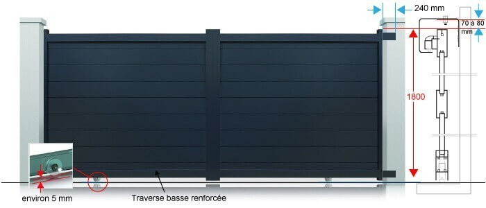 portail san diego coulissant 2 vantaux standard hauteur 1800 mm blanc et gris motoriser. Black Bedroom Furniture Sets. Home Design Ideas