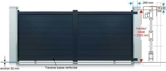 portail coulissant aluminium sur mesure san diego motoriser. Black Bedroom Furniture Sets. Home Design Ideas