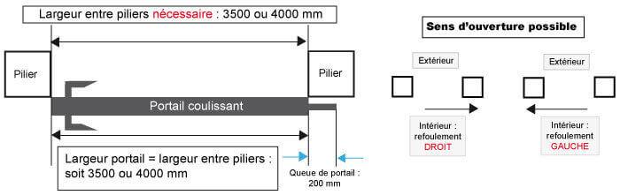 largeur_coulissant_manuel_standard
