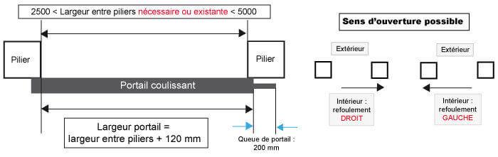largeur_coulissant_sur_mesure