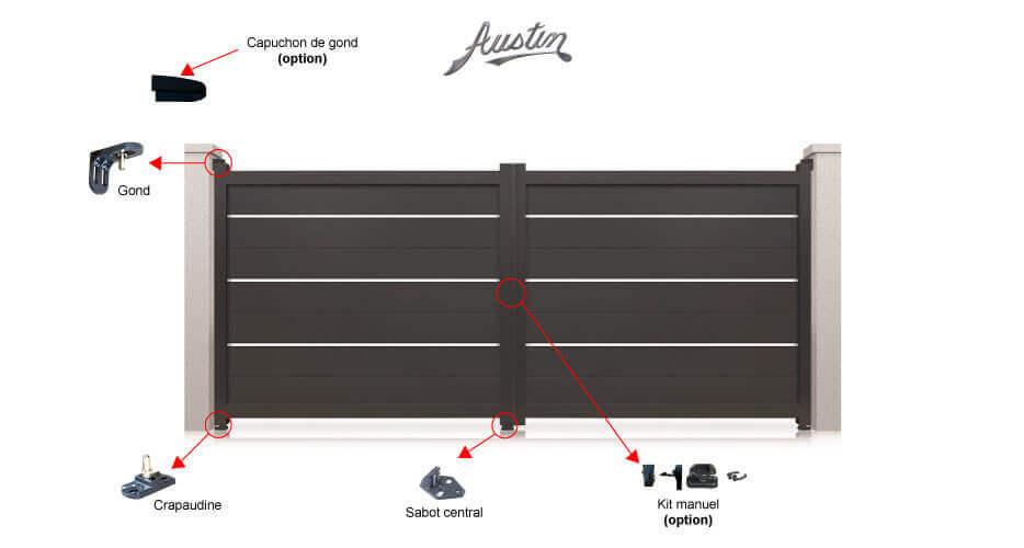 portail battant aluminium sur mesure austin motoriser. Black Bedroom Furniture Sets. Home Design Ideas