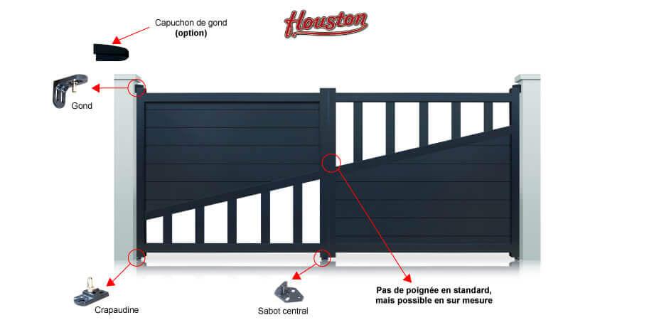 Présentation du portail Houston