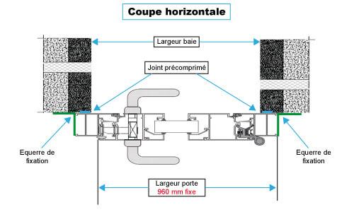 porte_service_coupe_horizontale
