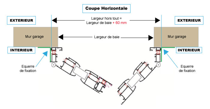 porte_garage_top_prix_coupe_verticale