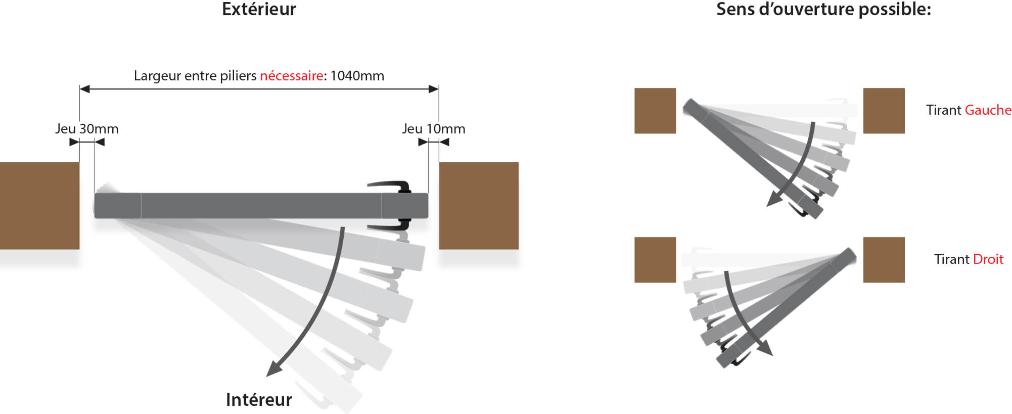 Portail Des Flandres Salome portillon boston standard 1040 x 1800 mm blanc ou gris