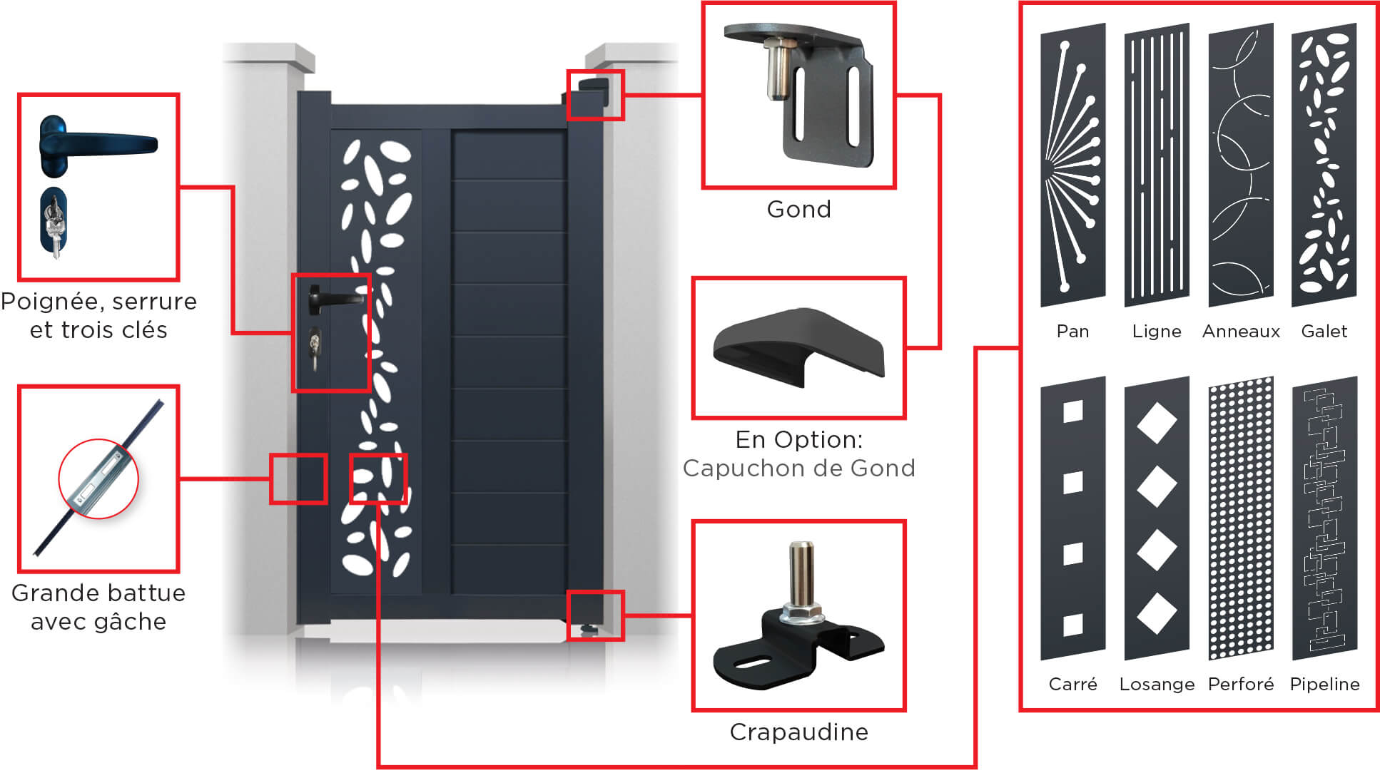 portillon perso aluminium sur mesure. Black Bedroom Furniture Sets. Home Design Ideas